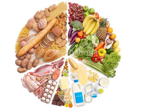 لمعلوماتك ... الألياف الغذائية