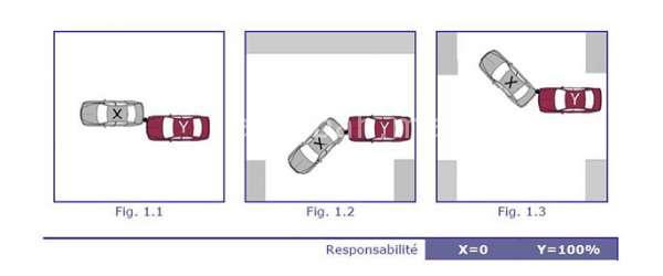 طلاسم تأمينات حوادث السير ... صدم السيارة من الخلف